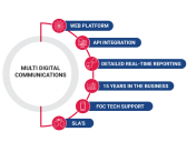 Digital Communication – no longer a joke